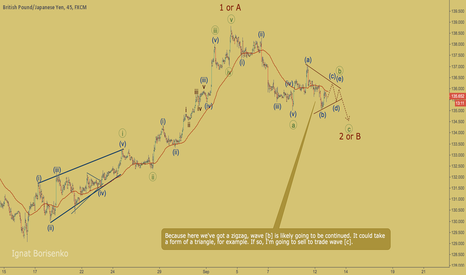 GBPJPY: GBPJPY - possible triangle in wave [b]