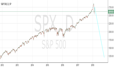 SPX: next crisis