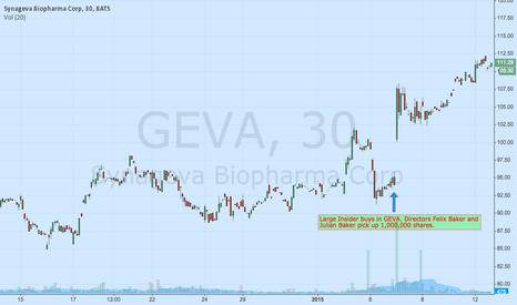 GEVA: Large Insider Buying in $GEVA