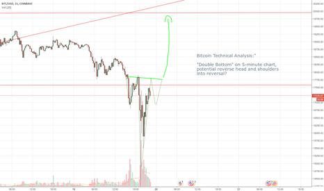 BTCUSD: Bitcoin Technical Analysis (Post-Flash Crash Reversal)