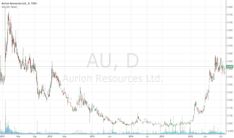 AU: Aurion Resources: drill results due