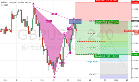 GBPUSD: GBPUSD Gartley Bearish / H1 / SHORT / TP 1.4684