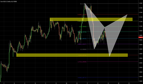 EURUSD: clear wave...
