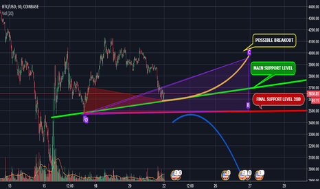 BTCUSD: BTC HAS THREE SCENARIOS. Beware of Bulls and Bears!