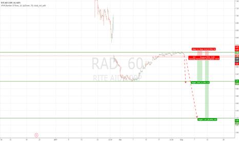 RAD: Продажа RAD
