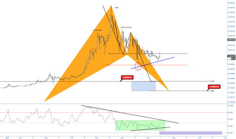 TRXBTC: (1h) Bullish Bat at previous structure resistance?