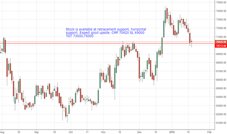 MRF: MRF : Enough correction : Time to drive