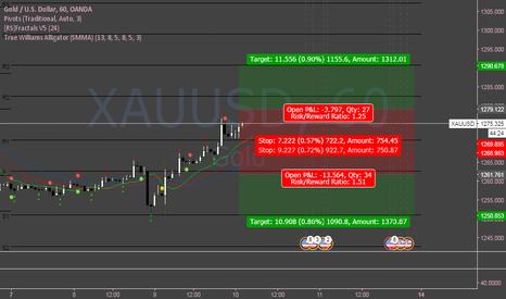 XAUUSD: XAUUSD Ride -- Long-term: Buy, Short-term: Sell