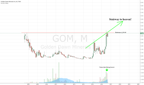 GOM: September 3, 2016 Golden Dawn Minerals- Stairway to heaven?