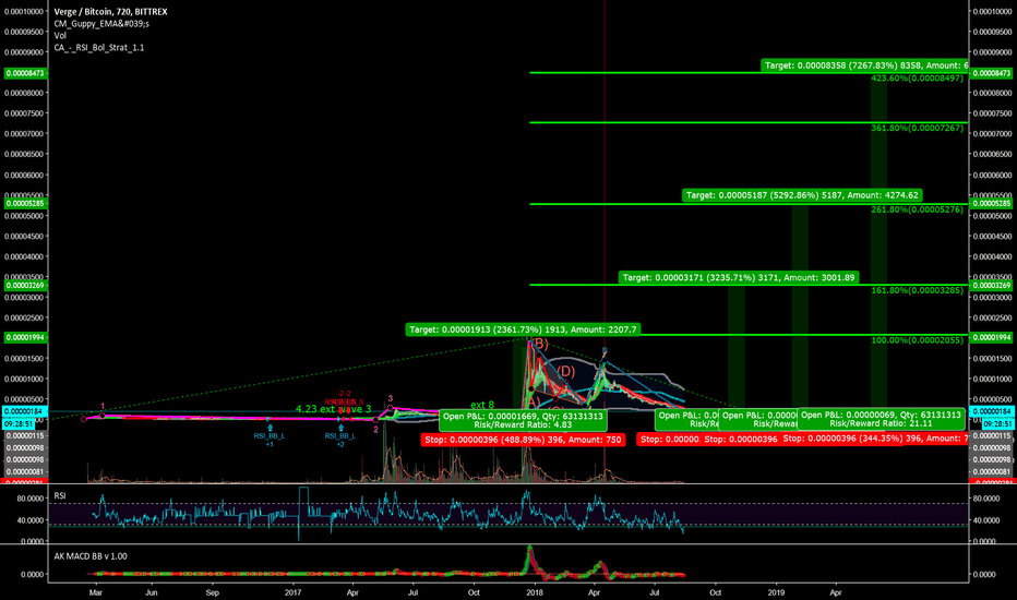 XVGBTC: December we went 2200 percent in a week