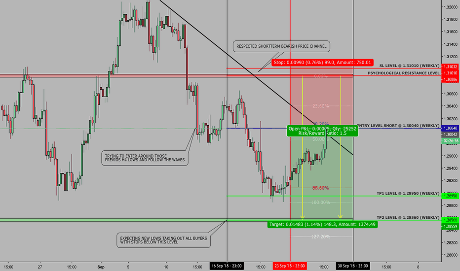 USDCAD: USDCAD - WEEKLY SWING - 26. SEPTEMBER 2018