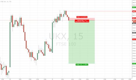 UKX: short ftse100