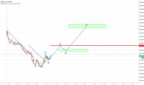NANOBTC: My Prediction for #NANO possible x2 profit.