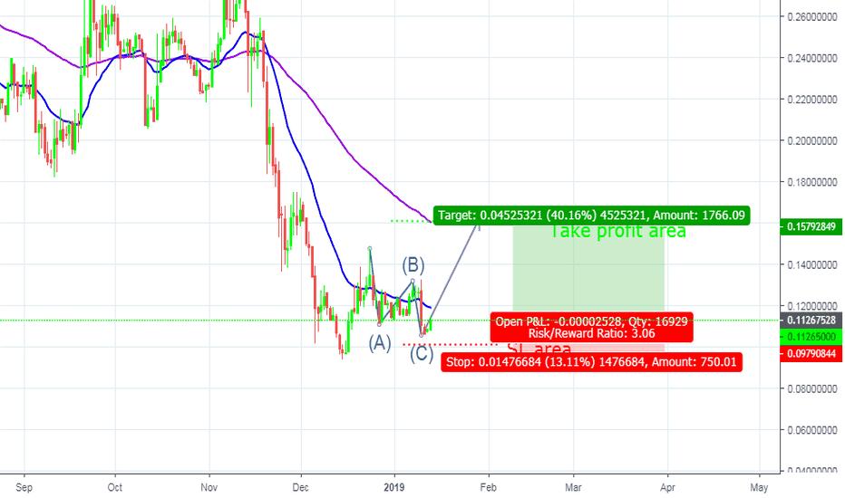 XLMUSD: XLM/USD small rally ahead?