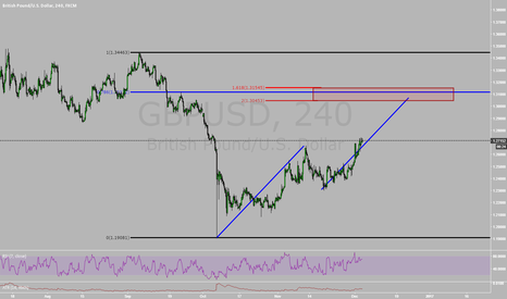 GBPUSD: Day 1 Pro Trader Workshop