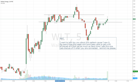 WLT: Shorting startegy