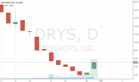 DRYS: DRYS could take off with big news