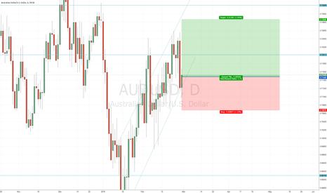 AUDUSD: Bouncing off trend line od 1D