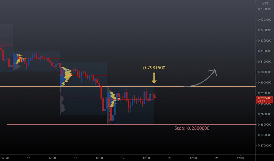 Tradeview Bitcoin Pinigai