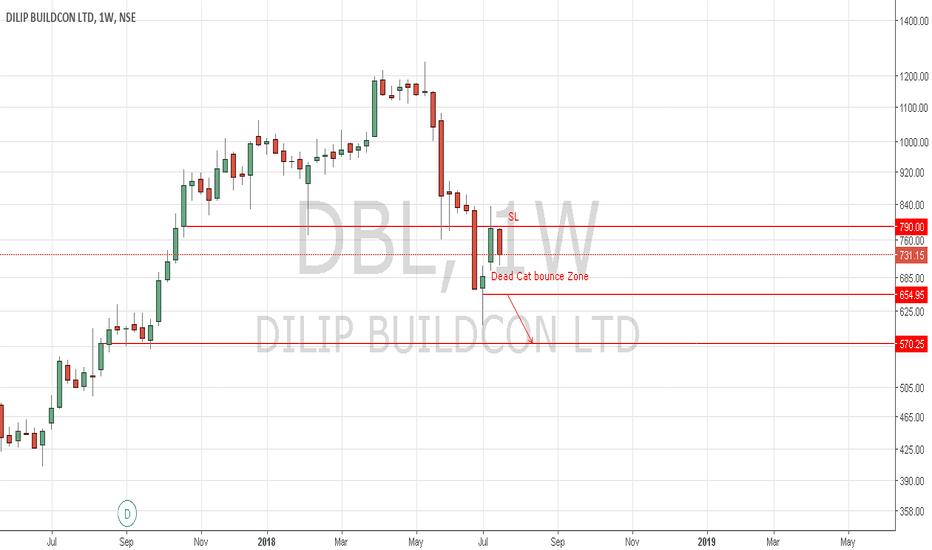 DBL: DBL