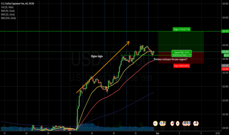 USDJPY: Small Long on UJ