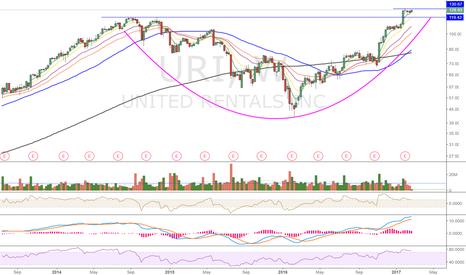 URI: heading higher