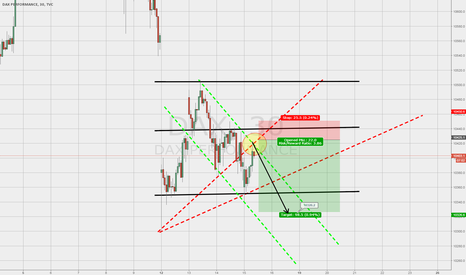 DAX: DAX SHORT 10333-326 COME ON :)