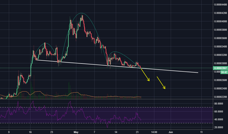 ADABTC: ADA preparing to fall H&S