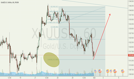 XAUUSD: Gold late bullish Buy Monday