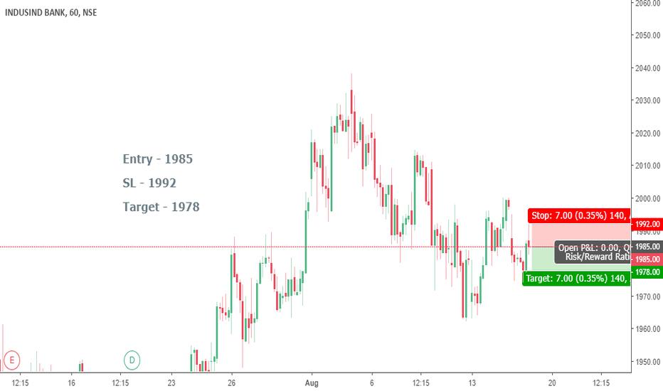 INDUSINDBK: IndusInd Bank - Short