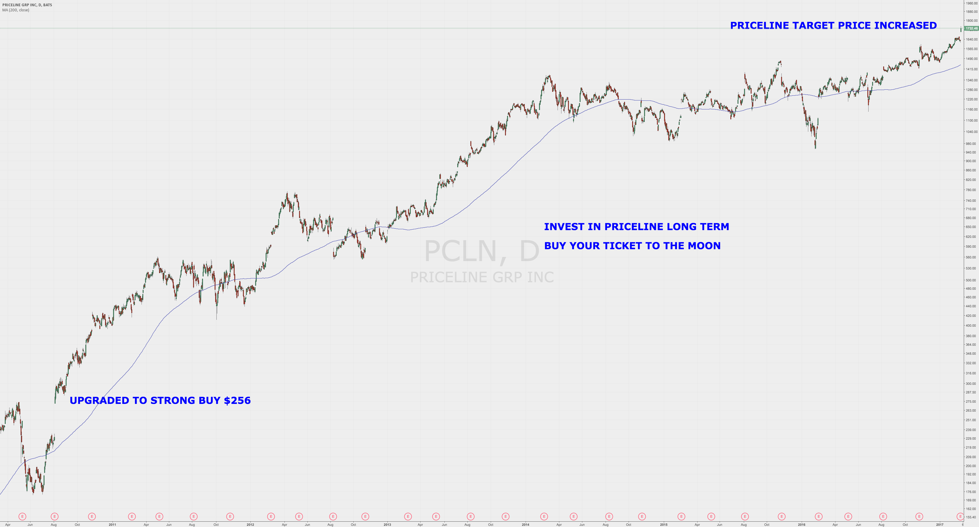 Buy Your Ticket to the Moon. Invest in Priceline $PCLN long term