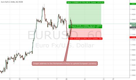EURUSD: Доллар наслаждается тишиной, так как шум может быть неприятным