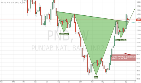 PNB: PNB INVERSE H&S PATTERN ON WEEKLY CHART