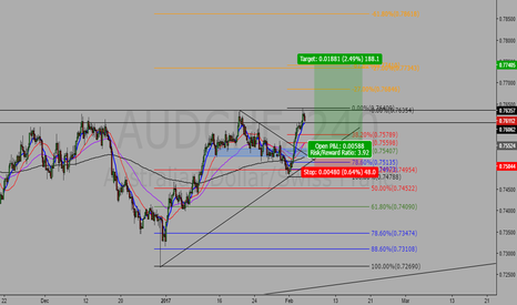 AUDCHF: AUDCHF LONG NEXT WEEK