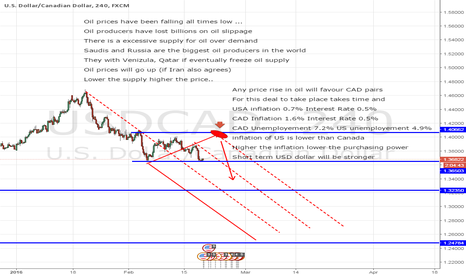 USDCAD: USDCAD will it drop due to oil freeze?