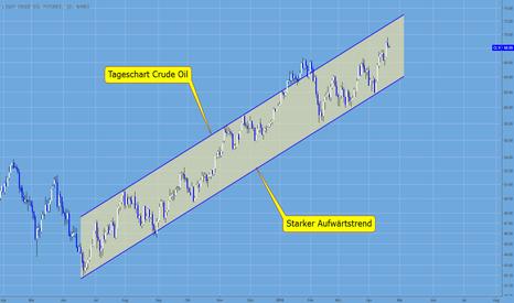 CL1!: Crude OIl – ein starker Lauf