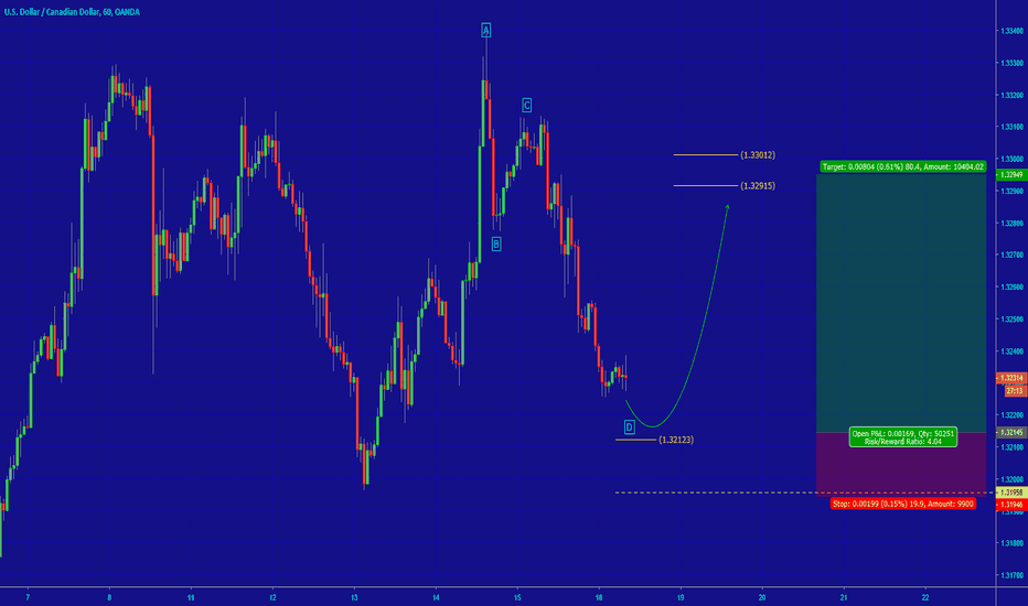 USDCAD: [USDCAD] SIMPLE BULLISH SETUP