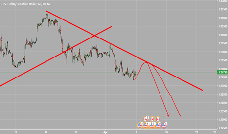 USDCAD: clearly more downside possible