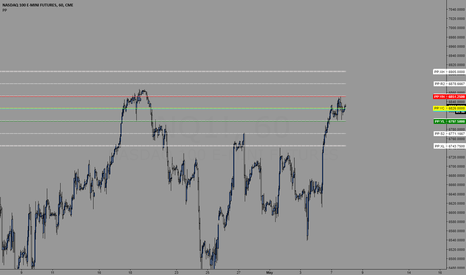 NQ1!: Trading levels for 05/08/2018