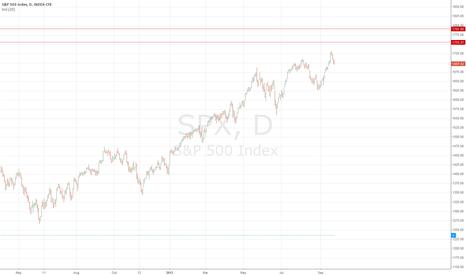 SPX: SPX 2013-09-28 short from 1755,37