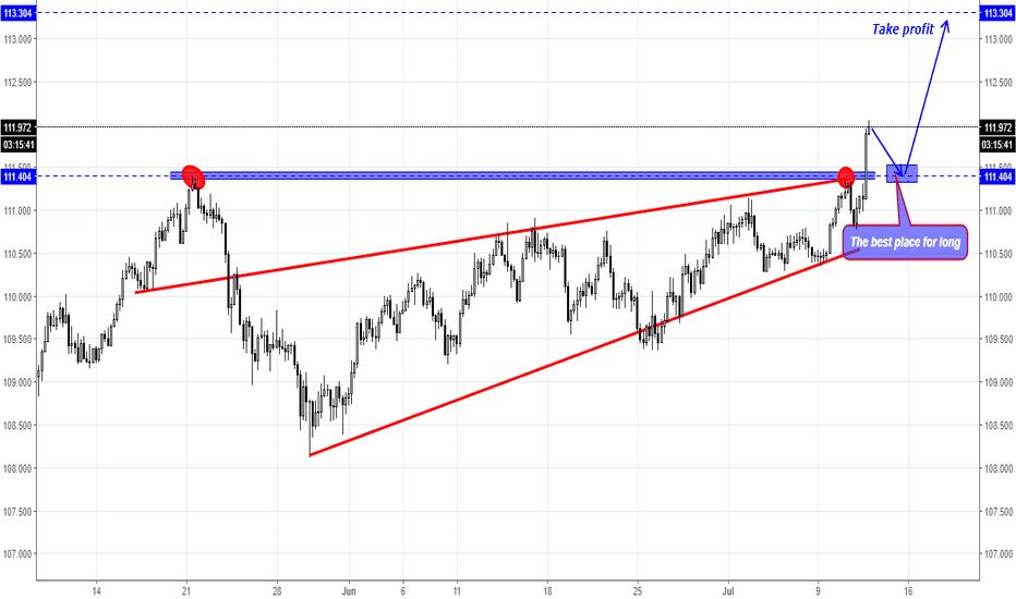 USDJPY: USD/JPY broke up upward channel