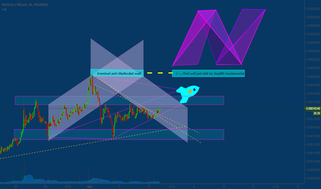 "NAVBTC: $NAVBTC ... "" moon ticket open """