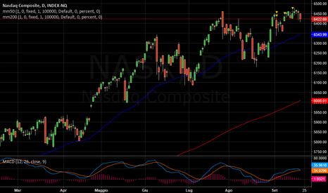 NASX: NASDAQ   -   Ora non incrementare long