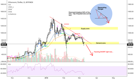 ETHUSD: Who the fook is THAT coin???!!!