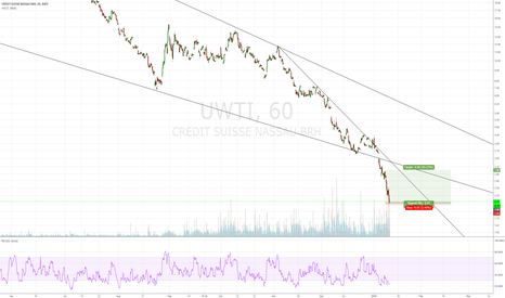 UWTI: Worth a try longing the oil no one wants