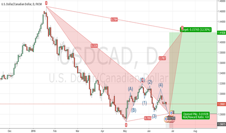 USDCAD: Developing C leg to fly reaching D leg as 2nd wave