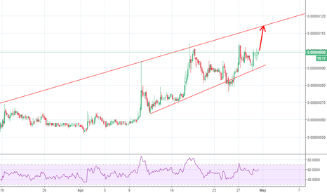 RDDBTC: lets have a Run!!