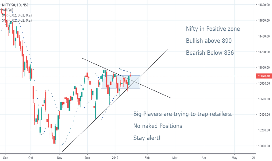 NIFTY: Nifty In Positive Zone