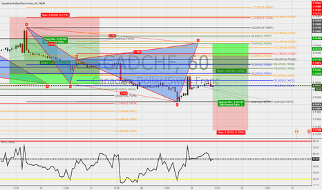 CADCHF: CADCHF:1h: Cypher in the make