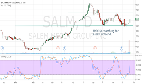 SALM: $6 Support held watching uptrend